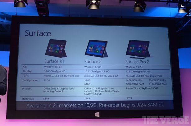 Microsoft、『Surface Pro 2』を発表―価格899ドルで10/22発売