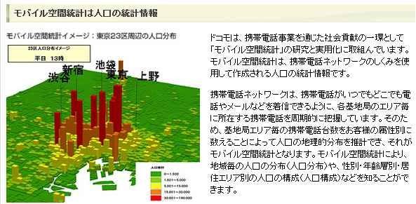 NTTドコモ、利用者の位置情報など個人データを10月から販売へ(利用停止の方法)