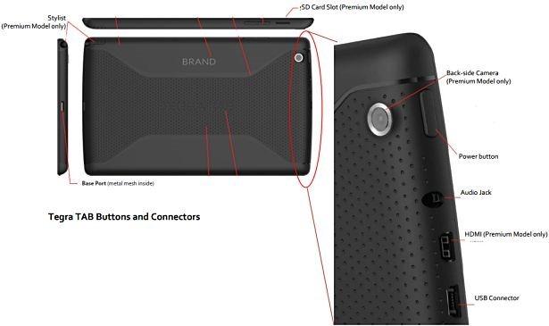 NVIDIA、『TEGRA TAB P1640』の本体画像や一部仕様が判明―FCC