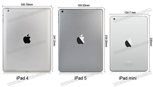 iPad 5の筐体とするパーツで比較する動画