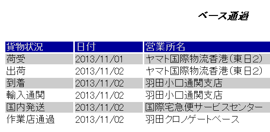 『Nexus 5』が羽田に到着、到着間近か