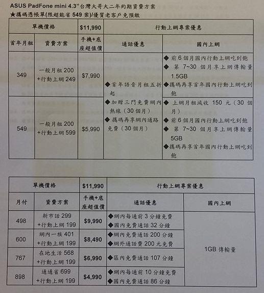 『ASUS Padfone mini 4.3』が正式発表―台湾モバイルの価格表も