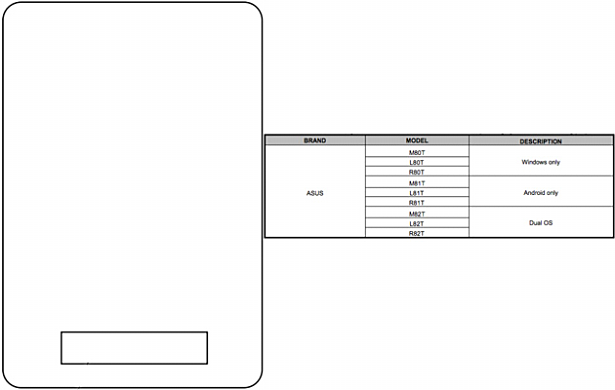 ASUS、ワコム/380g/8インチWindowsタブレット『VivoTab Note 8』は299ドルで発売か