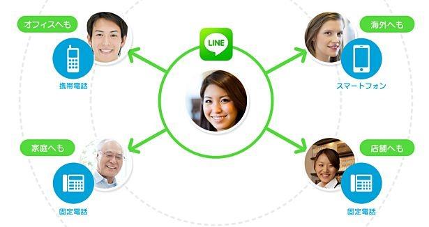 LINE、携帯・固定電話へ通話できる『LINE電話』発表―3月より提供へ