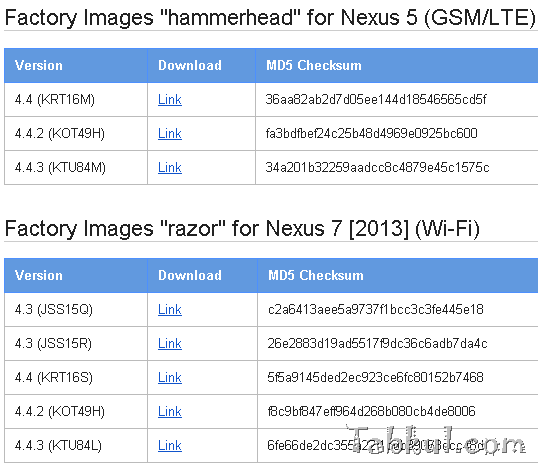 Google、『Android 4.4.3』ファクトリーイメージ公開―Nexus 4/5/7/10向け
