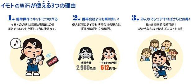 hi-ho、海外WiFiサービス『イモトのWiFi』提供開始―1日612円~