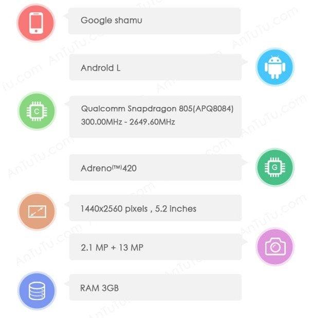 未発表『Nexus 6』か、Google Shamuと名乗る端末の一部スペックが公開