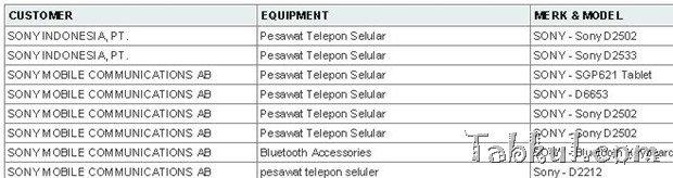 Sony、未発表LTE対応タブレット『SGP621』がPOSTEL通過―噂の8インチ版か