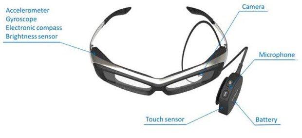 ソニーがスマートメガネ『SmartEyeglass』発表、開発者向け年内発売―スペックや機能、アプリ例ほか