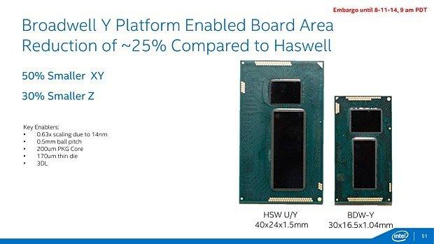 次世代Core M 5Y70のベンチマーク結果、Surface Pro 3シリーズやAtom端末ほかと比較