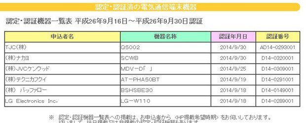 『LG G Watch R(LG-W110)』がJATE通過、日本でも発売か