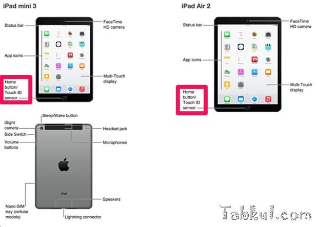 未発表iPad Air 2/iPad mini 3がフライング掲載、Touch ID搭載ほか