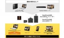 ナスネがMicroSDカード書き出し可能に、『PC TV with nasne』の5/20アップデートでSeeQVault対応