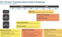 スティック型PC『Intel Compute Stick』のロードマップ流出、USBケーブル不要のCore Mプロセッサ+RAM4GB搭載モデルは2015年Q4にリリースか
