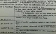 新しいiPodシリーズはリリース間近か、iPad Air/iPad mini2と一緒に在庫調整が行われる