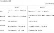 UQコミュニケーションズ、『UQ mobile』のKDDIバリューイネイブラーを吸収合併