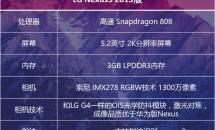 7月時点のLG Nexus 5 (2015) とするスペック情報がリーク