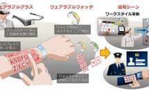 NEC、腕を仮想キーボード化するUI『ARmKeypad』を開発
