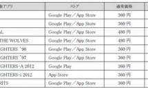 """1/21まで120円、""""METAL SLUG""""や""""餓狼伝説""""などSNKプレイモア有料8アプリのウィンターセール開催中―Android/iOS"""