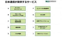 日本通信、自社SIMカード1枚でdocomo/au/ソフトバンクなどマルチキャリア回線を提供など事業戦略を発表