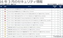 Microsoft、2016年3月度セキュリティ更新プログラム(Windows Update)配信―全13件