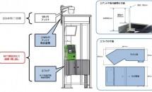 NTT東日本、公衆電話ボックスをWi-Fiスポット化へ