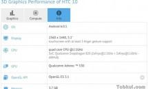 HTC 10(One M10)のベンチマークがGFXBench/Geekbenchに登場―スペック・スコア