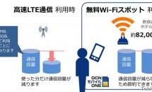 OCN モバイル ONE、無料Wi-Fiスポットの7/1提供開始を発表 #MVNO #格安SIMカード