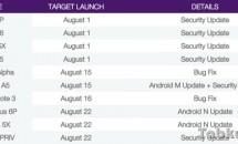 Nexus 5X/6P向けAndroid 7.0 Nougat、8月22日リリースへ