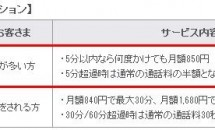 mineo「5分かけ放題サービス」発表、3月1日より提供開始