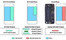 iPhone 8は大容量バッテリー搭載か、基板小型化でスペース確保