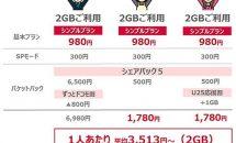 ドコモ、月980円で家族通話0円「シンプルプラン」発表―月30GBの新パケットパックも追加