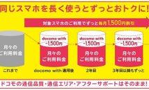 ドコモ、ずっと月1500円割引の新プラン「docomo with」発表―対象スマホほか