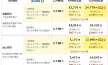 NHK、月1260円の『ネット受信料』新設へ―TVなし世帯対象