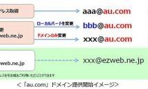KDDI、新メールドメイン「au.com」提供開始日と「auメールアプリ」リニューアルを発表