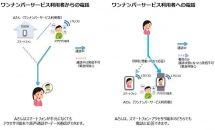 NTTドコモ、月500円の電話番号シェア「ワンナンバーサービス」発表―Apple Watch対応