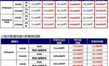 ドコモ/KDDI/SoftBankが『iPhone 8』の価格を発表、実質負担金の比較(KDDI改定後)