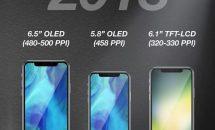 2018年のiPhoneはベゼルレス仕様3機種か、5.8インチなどサイズも:KGI