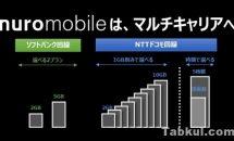 nuroモバイル、新たにソフトバンク回線の提供を発表―マルチキャリアMVNOに