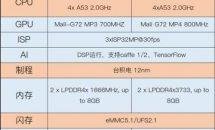 MediaTek未発表のHelio P40 / Helio P70がリーク