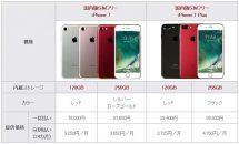 mineo、国内版SIMフリー「iPhone」と8型「HUAWEI MediaPad M3 Lite」の提供発表、端末価格・発売日・スペック