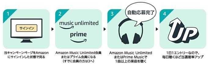 Amazon-Music-sale-20180719.1