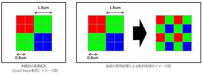 sony-camera-48mp-imx586.1