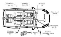 iPhone/Apple Watchで自動車のキーレスやエンジン始動をサポートへ、特許出願