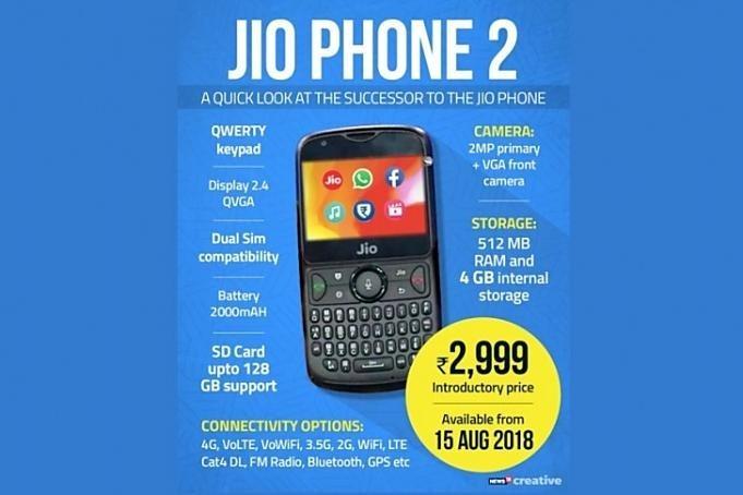 JIO-PHONE2