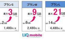 UQ mobile、「おしゃべり/ぴったりプラン」データ通信量の増量を発表