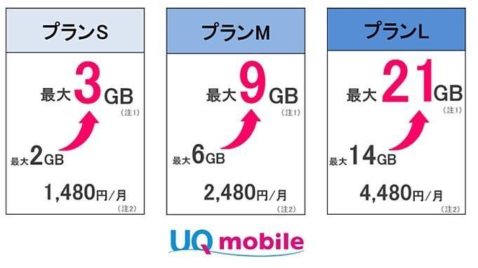 UQmobile-news-20180809