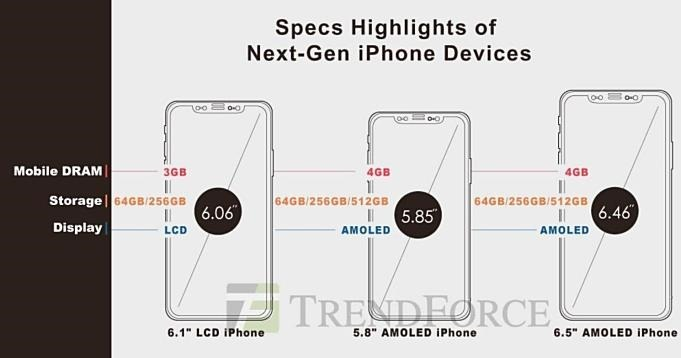 iphone-leaks-20180815