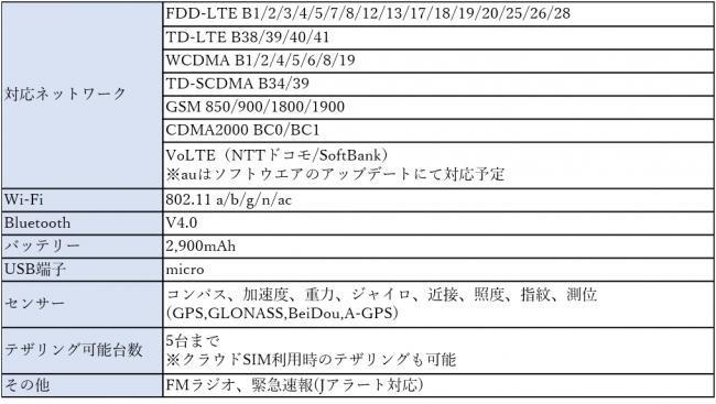 jetfon-news-20180820.1