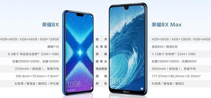 Huawei-honor-8X-8X-Max